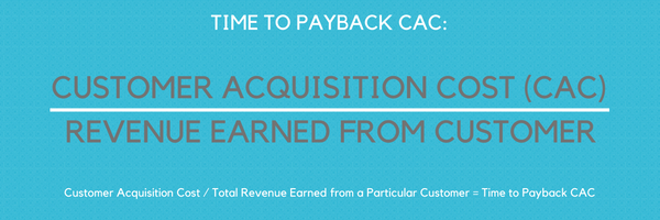 Payback_CAC-1.png